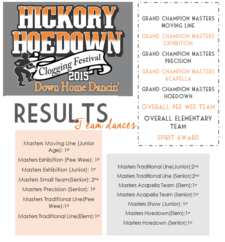 hickoryresult2015